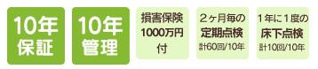 三和技研シロアリ保証10年